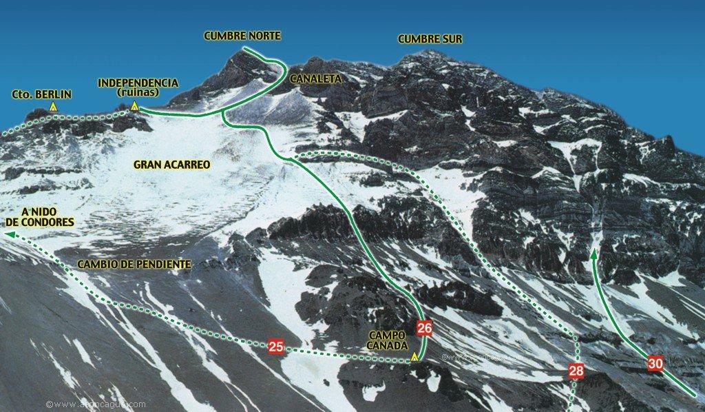 Aconcagua, the summit ...